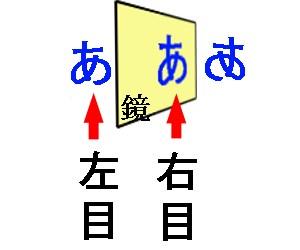 ミラー法.jpg